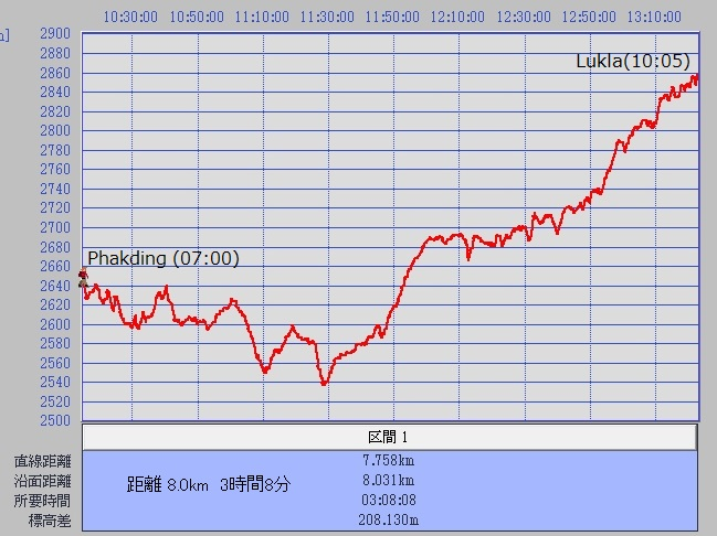 1104パクディンールクラグラフ