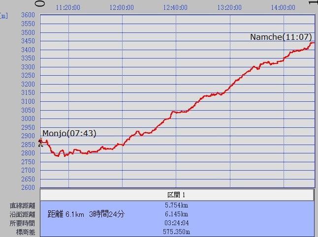 1023モンジョーナムチェグラフ