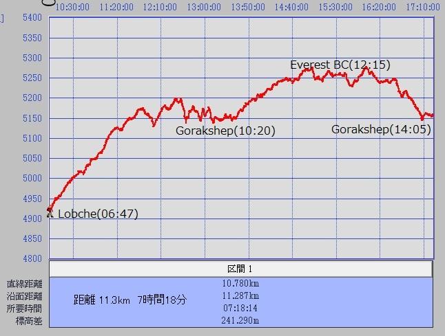 1030ロブチェーゴラクシェプ.グラフ